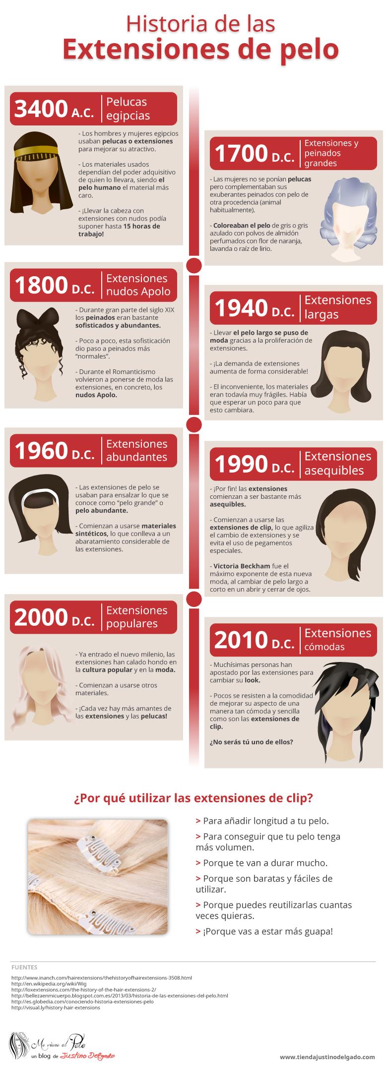 Infografía Historia de las extensiones de pelo
